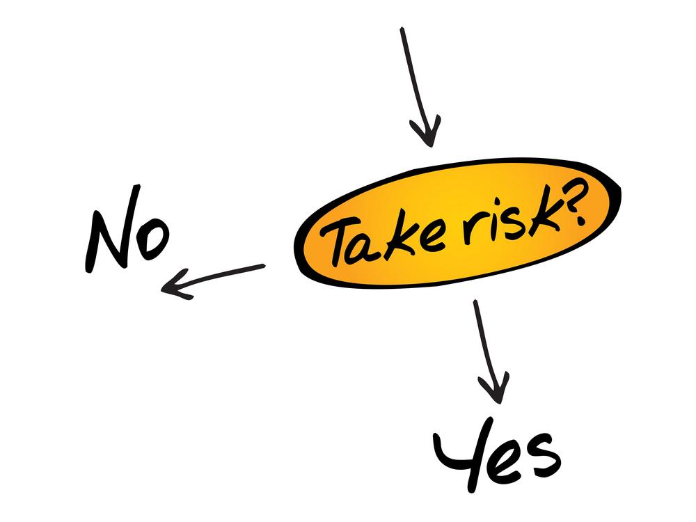 Olika sorters risk